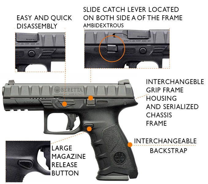 Beretta Pistols: Military, Law Enforcement and Self Defence Pistols