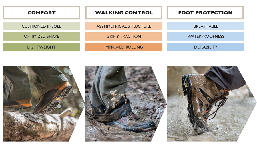 Trekking Shoes Hunting Boots Hiking Boots Beretta If you are wondering why the top rated boots so far tested this year were only awarded two snowflakes, click here to learn about our rating system. trekking shoes hunting boots hiking