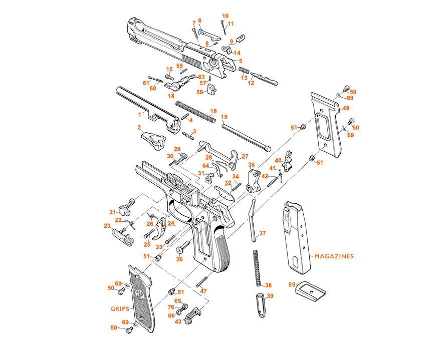 Diagram Of Beretta Trusted Wiring Diagram